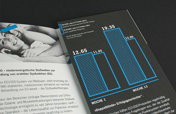 hillus-ingenieurbüro-Design_medispec_ed1000_21